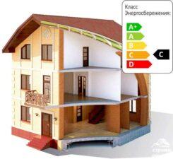 теплопроводность кирпичного дома